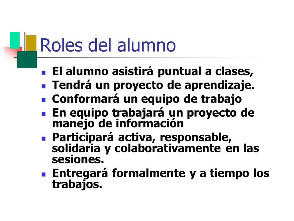 Roles del alumno El alumno asistirá puntual a clases,