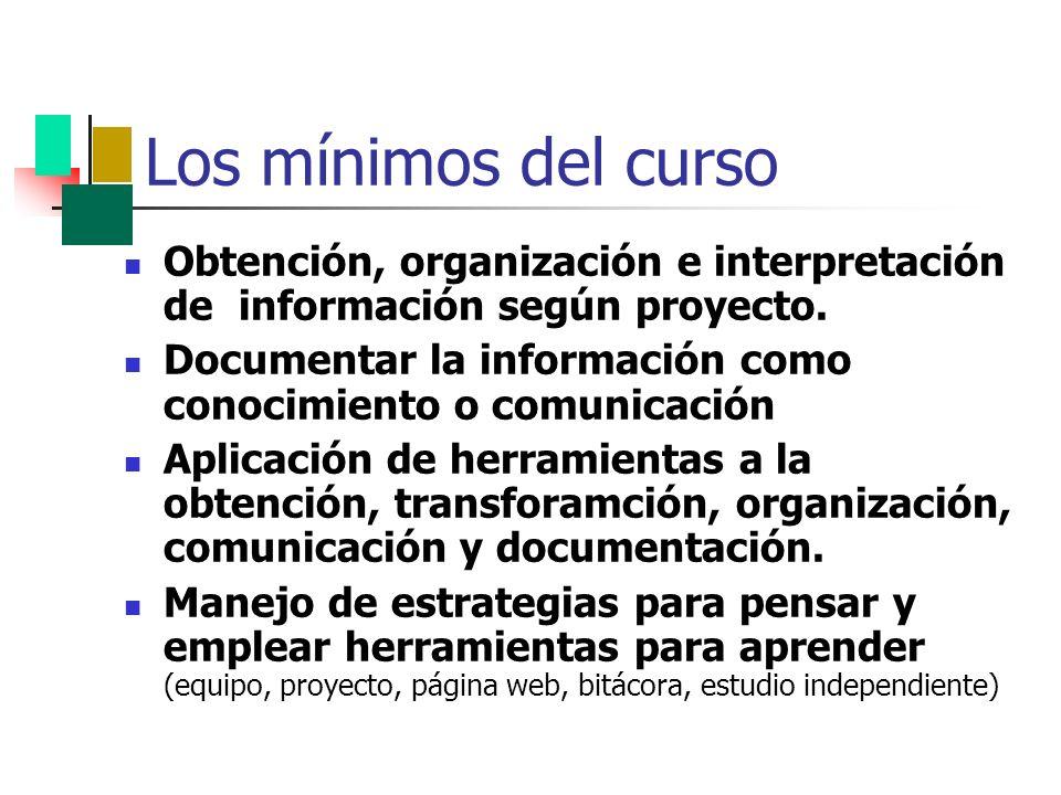Los mínimos del curso Obtención, organización e interpretación de información según proyecto.