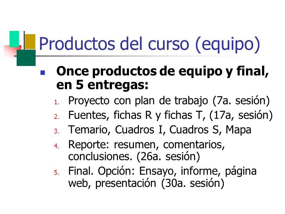 Productos del curso (equipo)