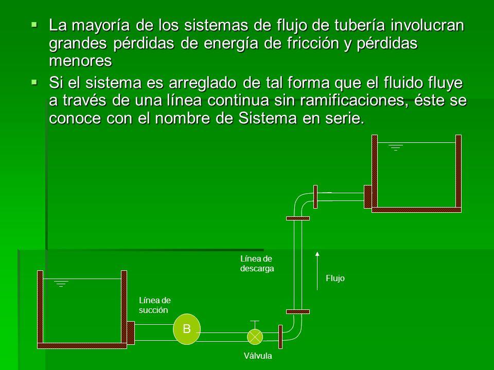 La mayoría de los sistemas de flujo de tubería involucran grandes pérdidas de energía de fricción y pérdidas menores