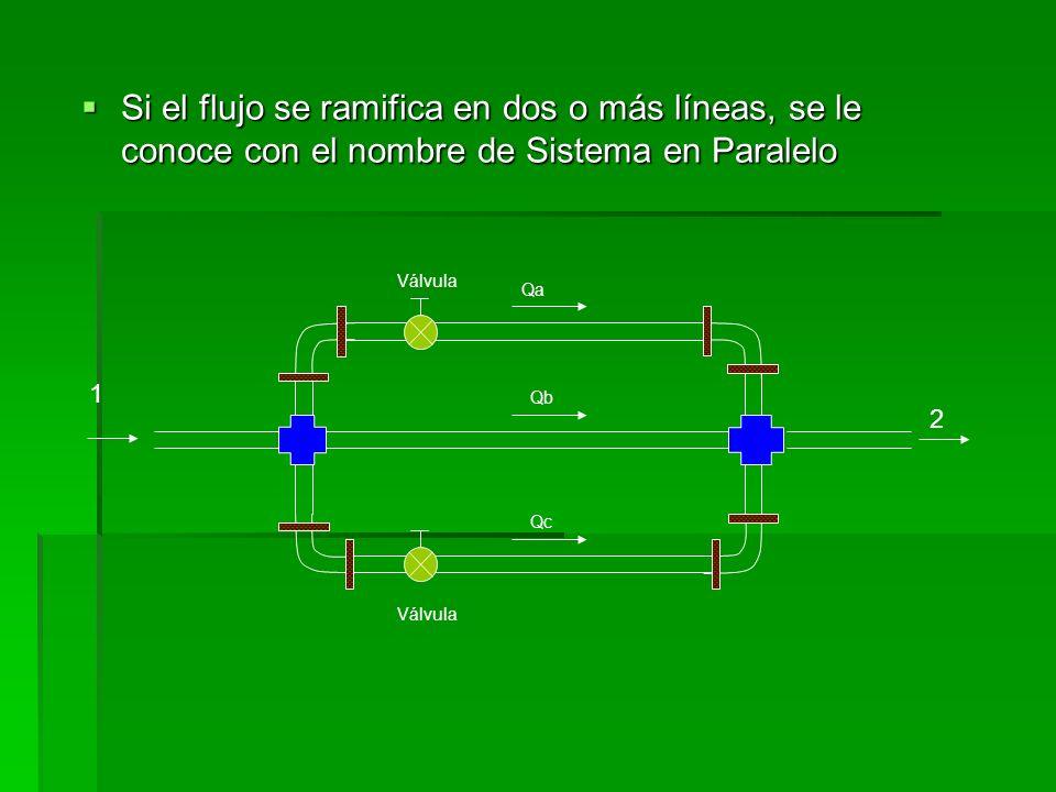 Si el flujo se ramifica en dos o más líneas, se le conoce con el nombre de Sistema en Paralelo