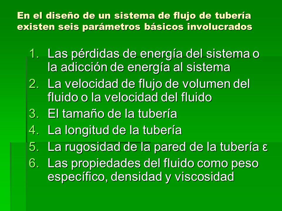 La velocidad de flujo de volumen del fluido o la velocidad del fluido