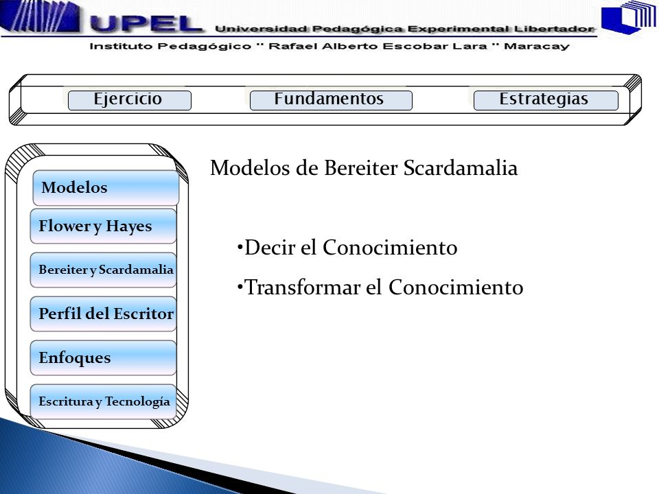 Modelos de Bereiter Scardamalia