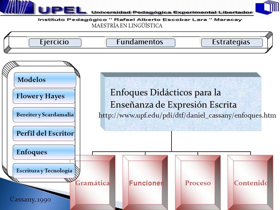 Enfoques Didácticos para la Enseñanza de Expresión Escrita