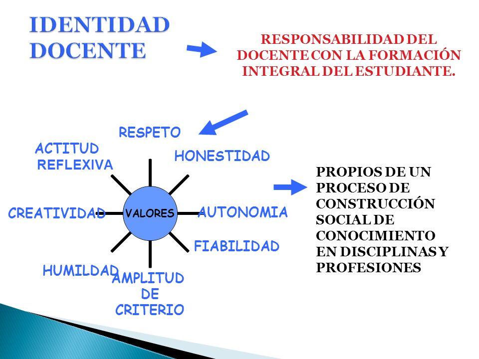 RESPONSABILIDAD DEL DOCENTE CON LA FORMACIÓN INTEGRAL DEL ESTUDIANTE.