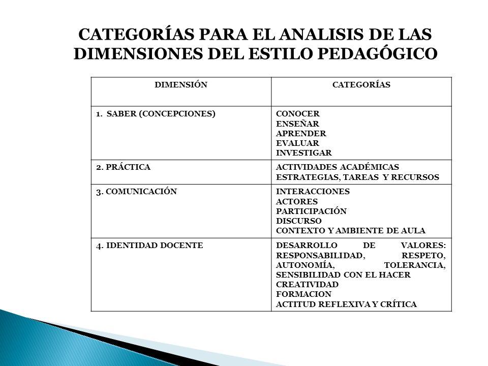 CATEGORÍAS PARA EL ANALISIS DE LAS DIMENSIONES DEL ESTILO PEDAGÓGICO