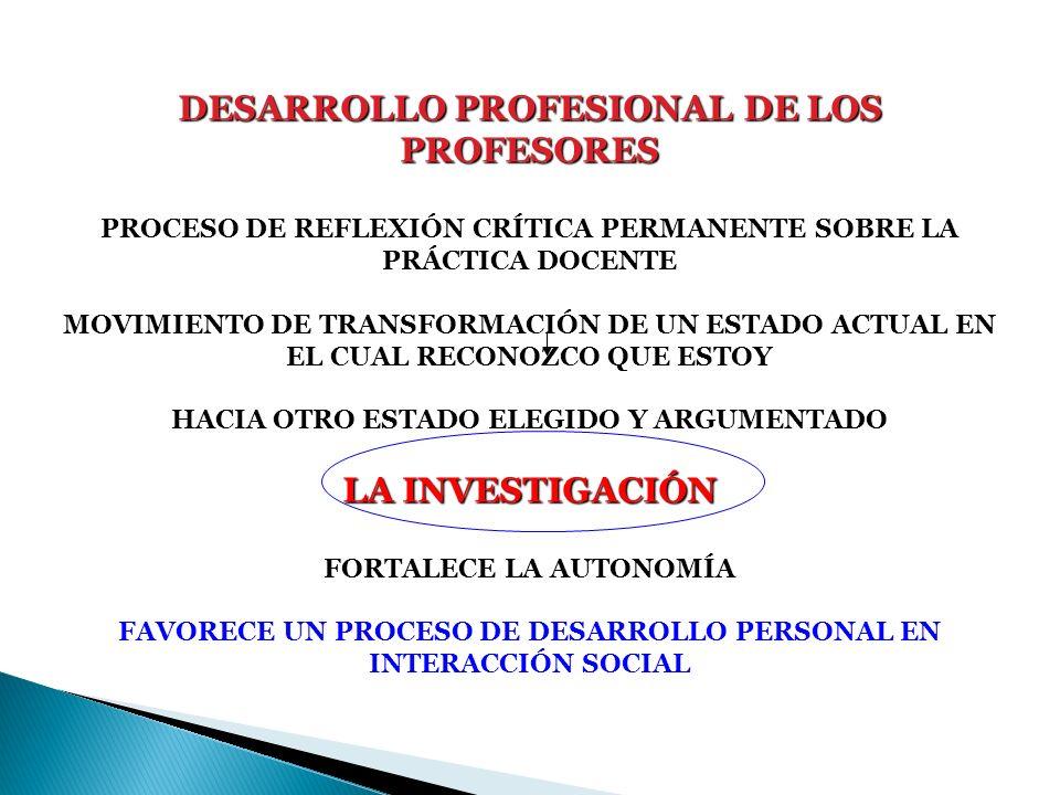 DESARROLLO PROFESIONAL DE LOS PROFESORES LA INVESTIGACIÓN