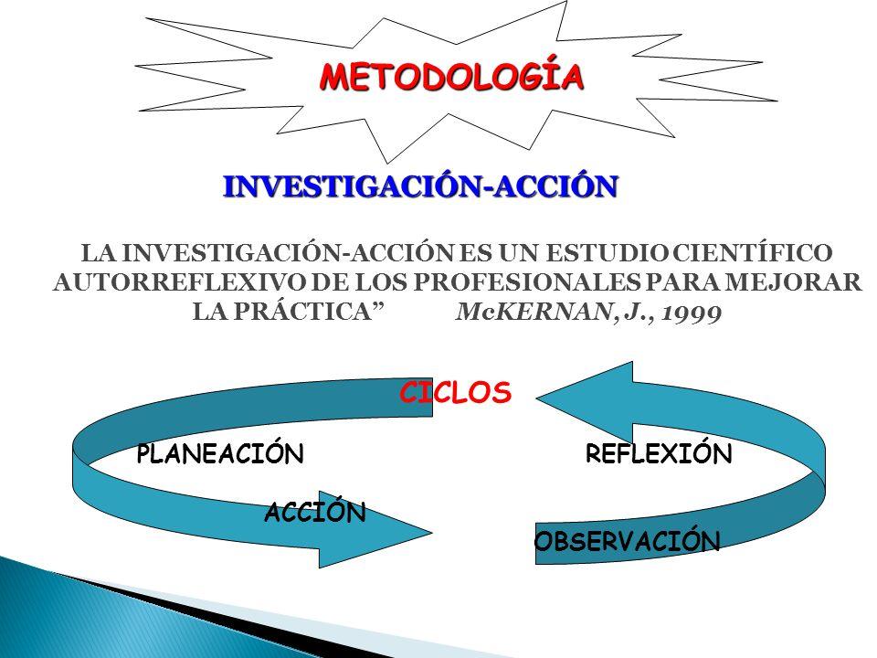 METODOLOGÍA INVESTIGACIÓN-ACCIÓN CICLOS