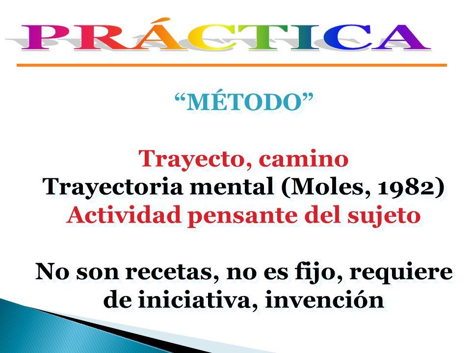 Trayectoria mental (Moles, 1982) Actividad pensante del sujeto