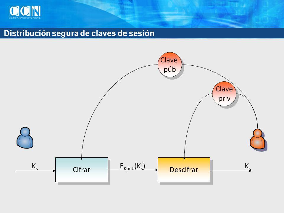 Distribución segura de claves de sesión