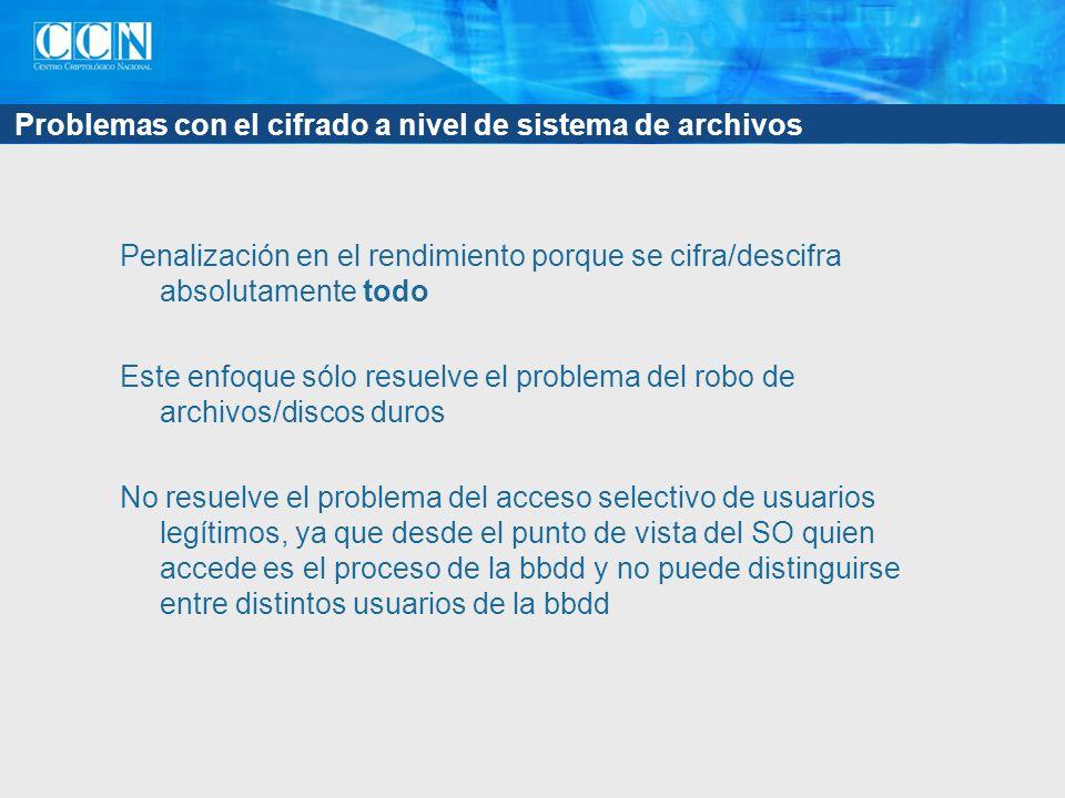 Problemas con el cifrado a nivel de sistema de archivos