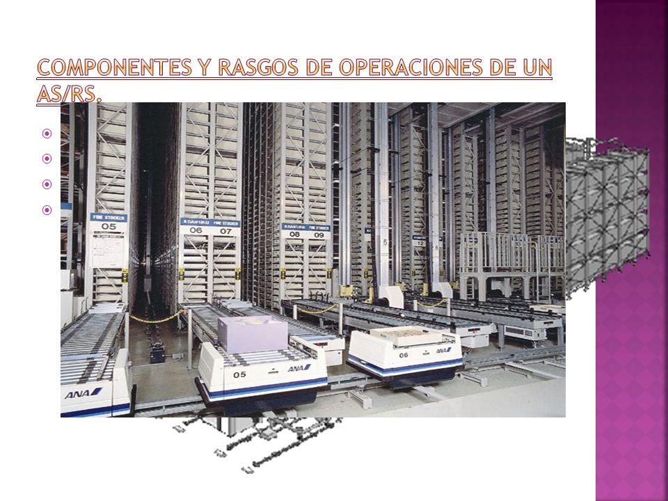 Componentes y rasgos de operaciones de un AS/RS.