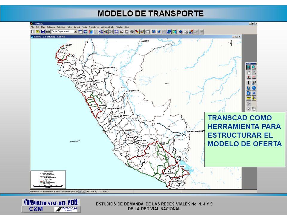 MODELO DE TRANSPORTE TRANSCAD COMO HERRAMIENTA PARA ESTRUCTURAR EL MODELO DE OFERTA