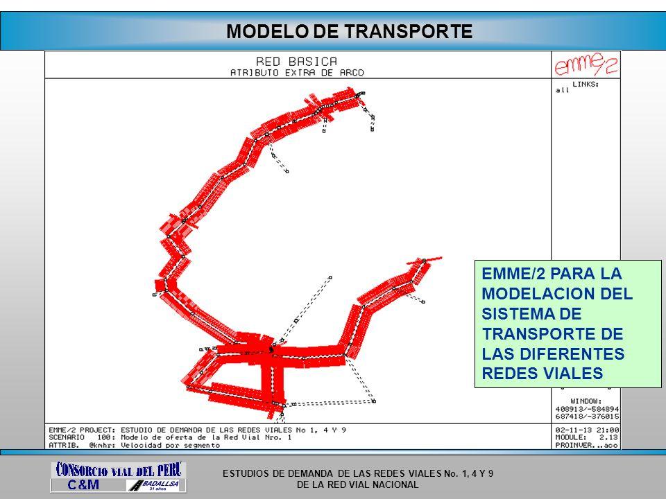 MODELO DE TRANSPORTE EMME/2 PARA LA MODELACION DEL SISTEMA DE TRANSPORTE DE LAS DIFERENTES REDES VIALES.