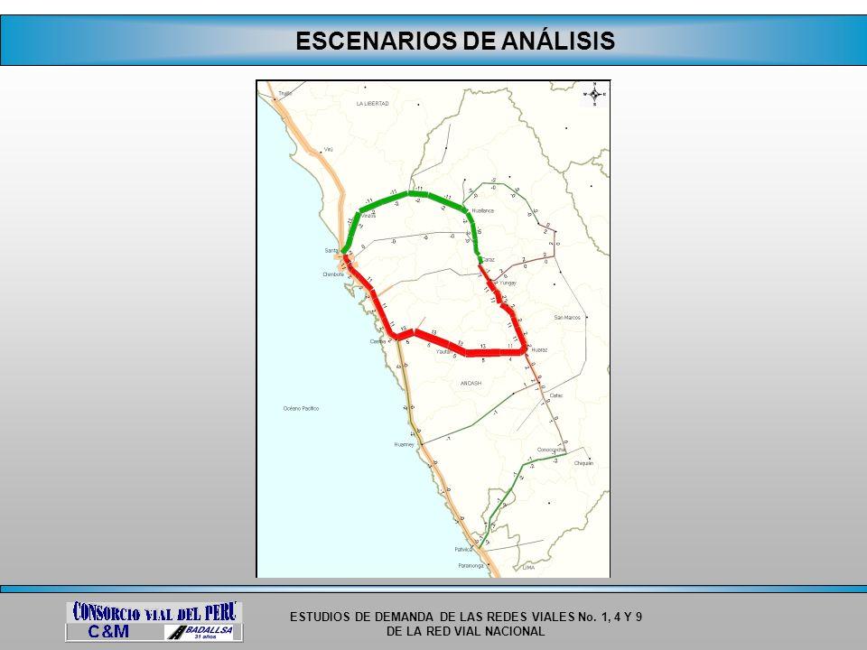 ESCENARIOS DE ANÁLISIS
