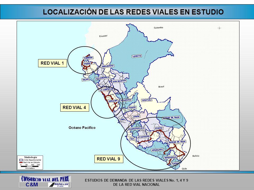 LOCALIZACIÓN DE LAS REDES VIALES EN ESTUDIO