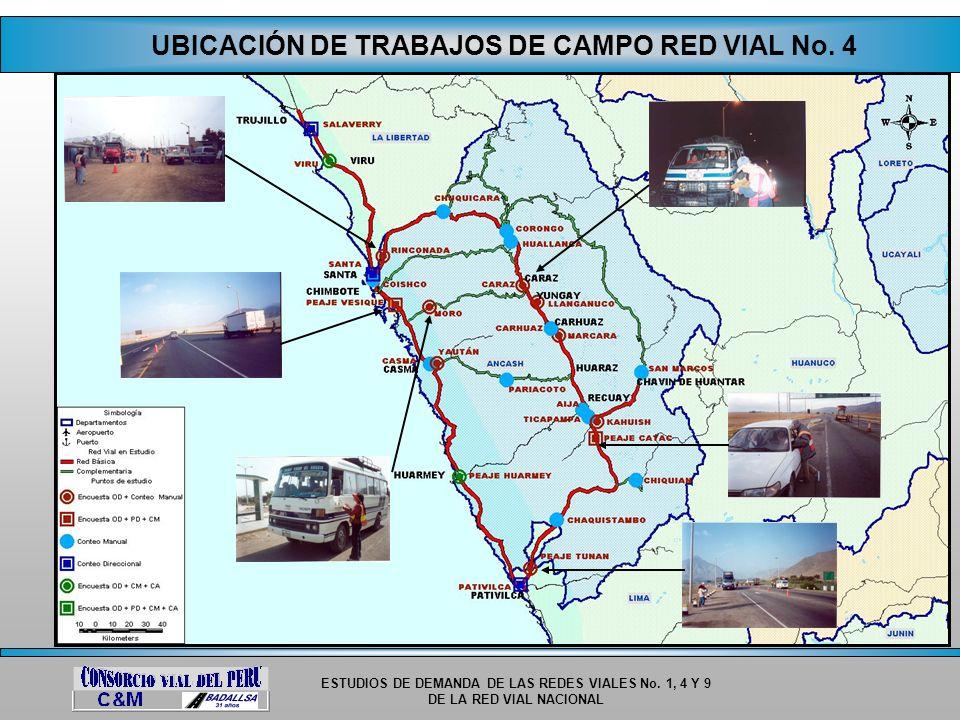 UBICACIÓN DE TRABAJOS DE CAMPO RED VIAL No. 4