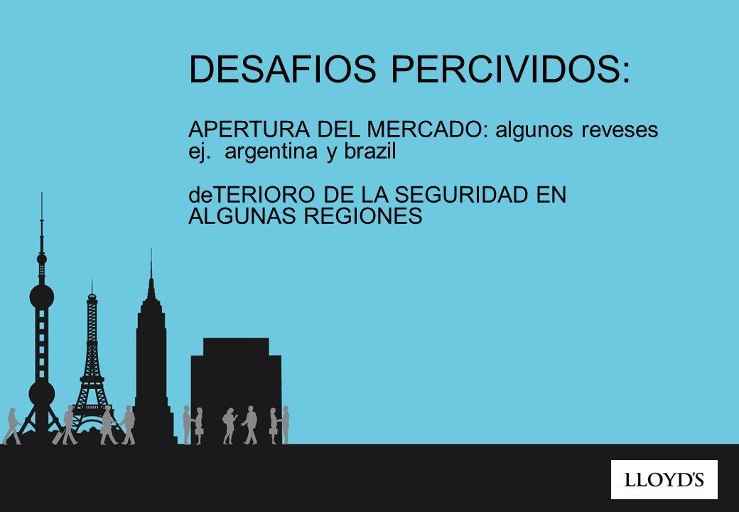 DESAFIOS PERCIVIDOS: APERTURA DEL MERCADO: algunos reveses ej.