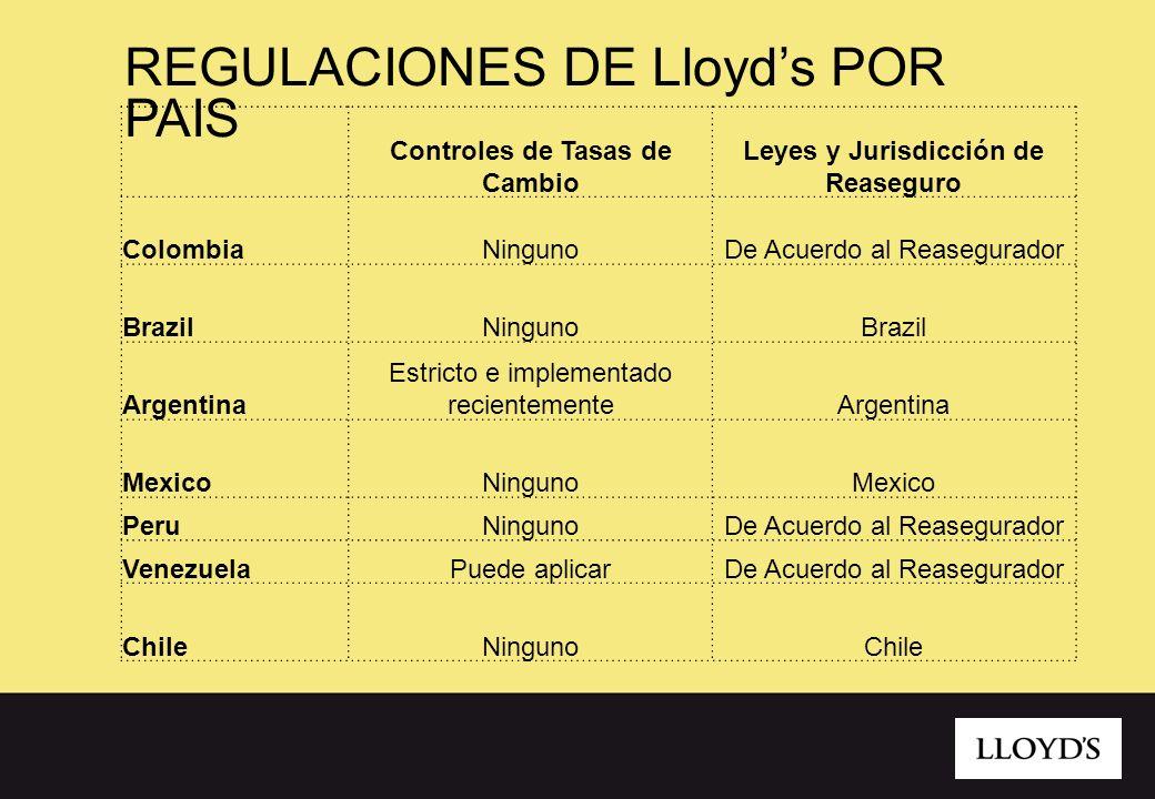 Controles de Tasas de Cambio Leyes y Jurisdicción de Reaseguro