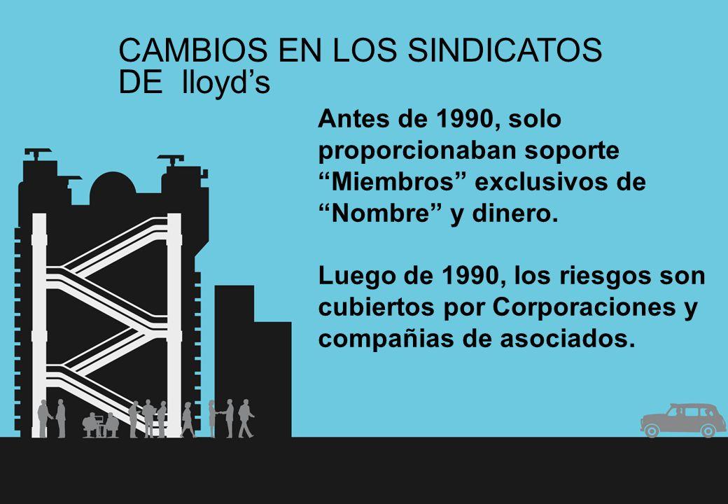 CAMBIOS EN LOS SINDICATOS DE lloyd's