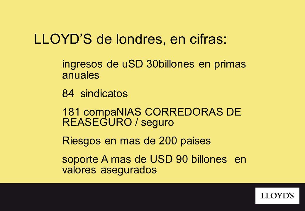 LLOYD'S de londres, en cifras: