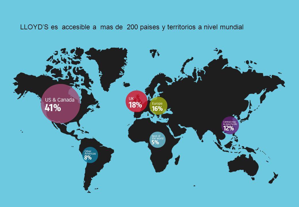 LLOYD'S es accesible a mas de 200 paises y territorios a nivel mundial
