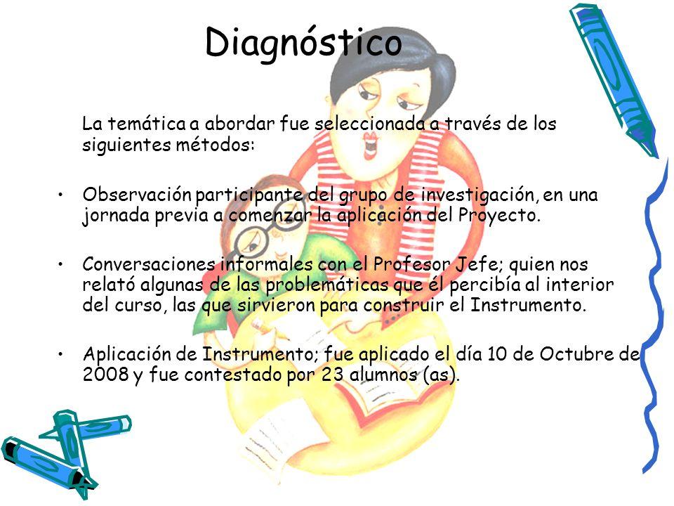 DiagnósticoLa temática a abordar fue seleccionada a través de los siguientes métodos:
