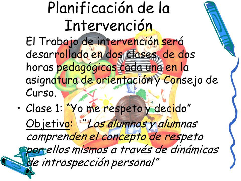 Planificación de la Intervención