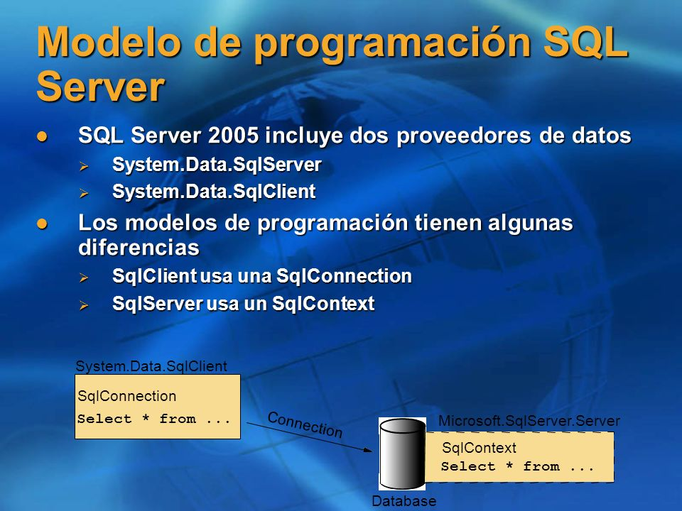 Modelo de programación SQL Server