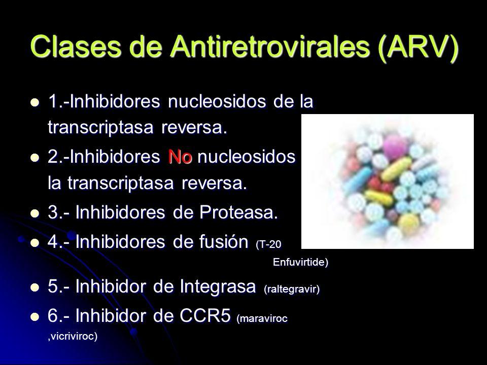 Clases de Antiretrovirales (ARV)
