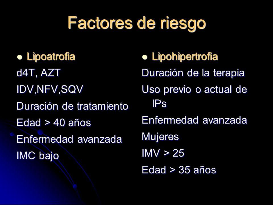 Factores de riesgo Lipoatrofia d4T, AZT IDV,NFV,SQV