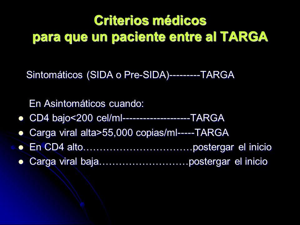 Criterios médicos para que un paciente entre al TARGA