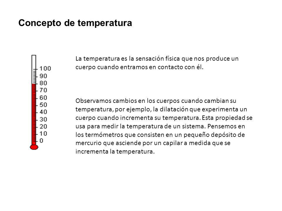 Concepto de temperatura