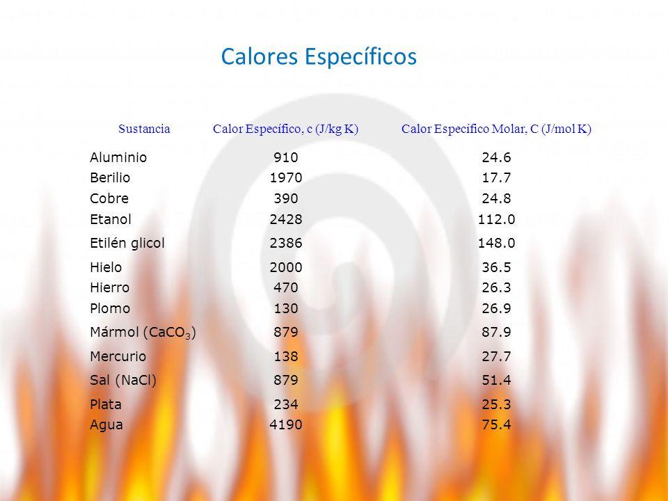 Calores Específicos Sustancia Calor Específico, c (J/kg K)