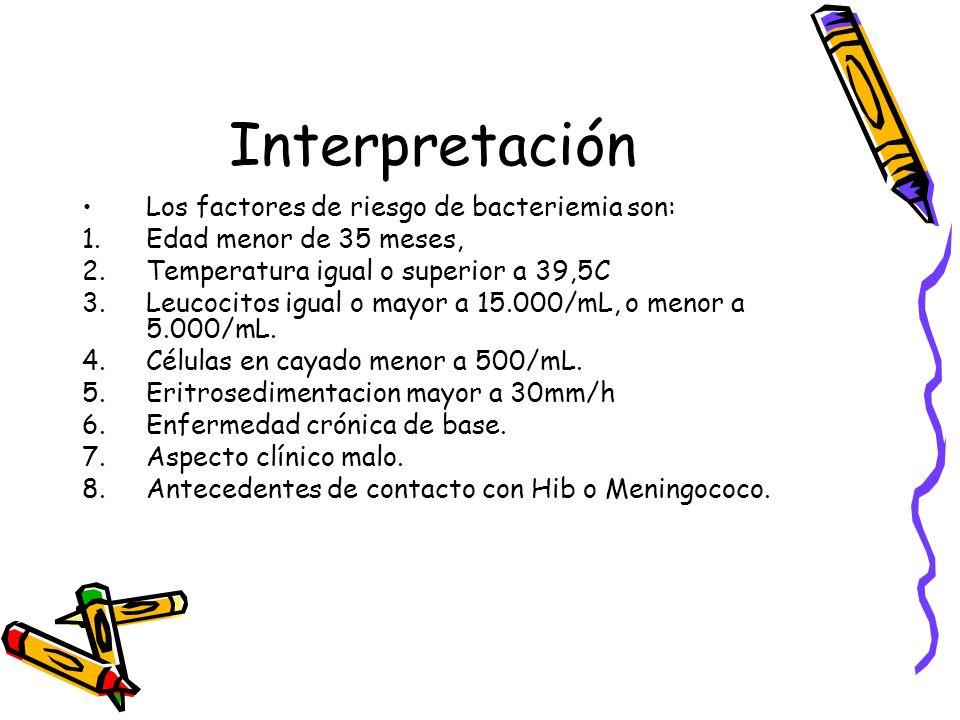 Interpretación Los factores de riesgo de bacteriemia son: