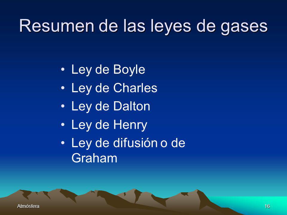 Resumen de las leyes de gases
