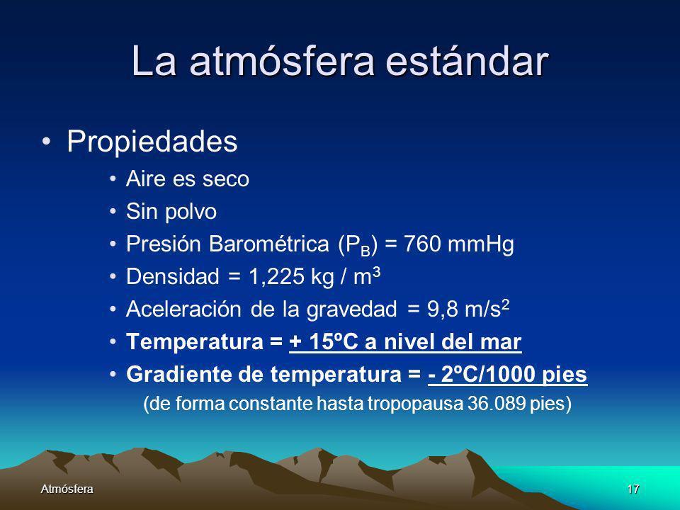 La atmósfera estándar Propiedades Aire es seco Sin polvo