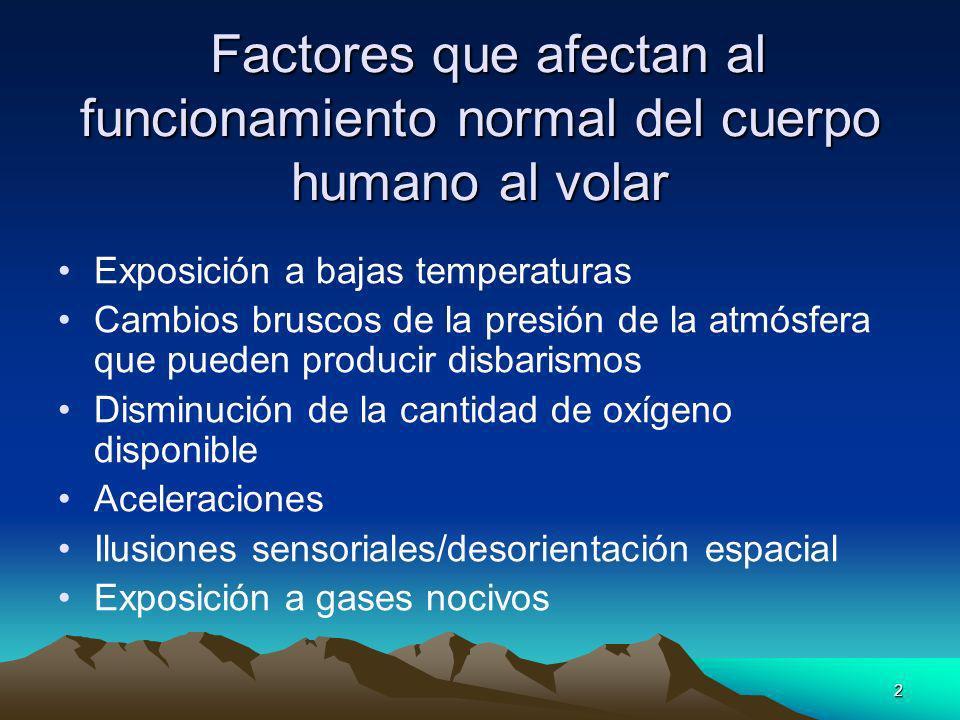 6:25 Factores que afectan al funcionamiento normal del cuerpo humano al volar. Exposición a bajas temperaturas.