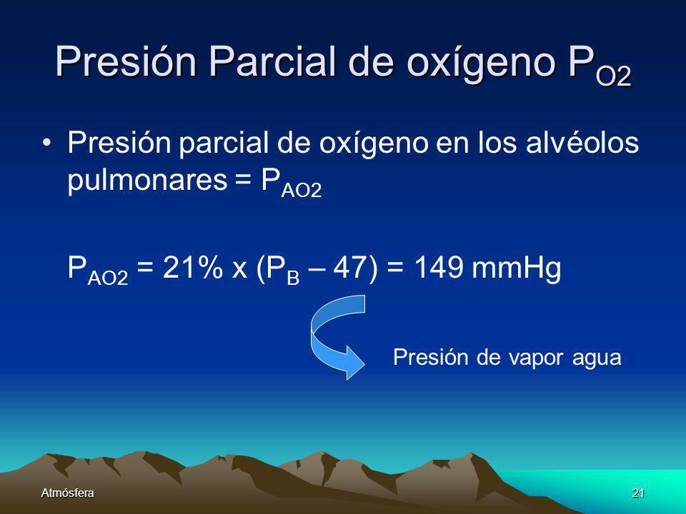Presión Parcial de oxígeno PO2