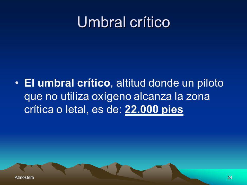 Umbral crítico El umbral crítico, altitud donde un piloto que no utiliza oxígeno alcanza la zona crítica o letal, es de: 22.000 pies.