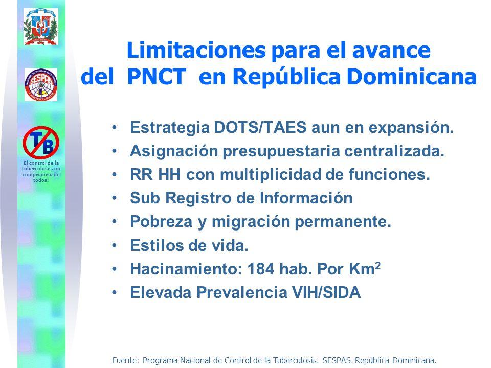 Limitaciones para el avance del PNCT en República Dominicana