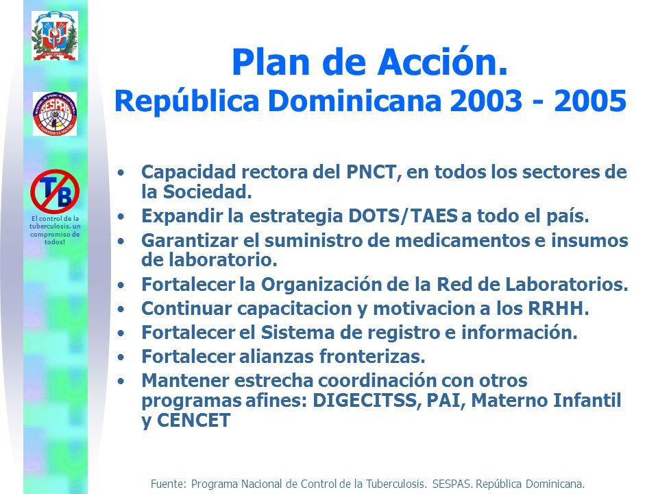 Plan de Acción. República Dominicana 2003 - 2005