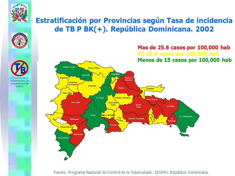 Estratificación por Provincias según Tasa de incidencia de TB P BK(+)