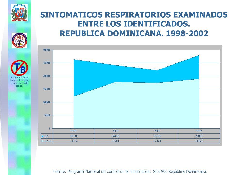 SINTOMATICOS RESPIRATORIOS EXAMINADOS ENTRE LOS IDENTIFICADOS