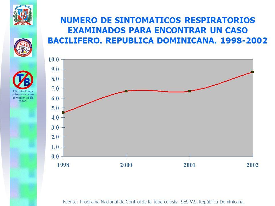 NUMERO DE SINTOMATICOS RESPIRATORIOS EXAMINADOS PARA ENCONTRAR UN CASO BACILIFERO.