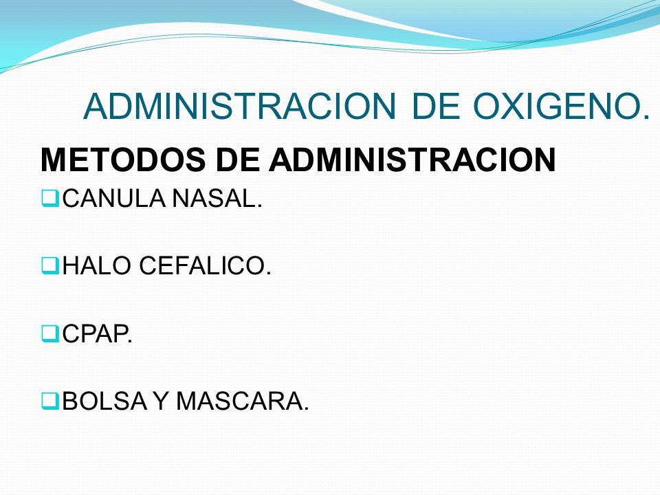ADMINISTRACION DE OXIGENO.