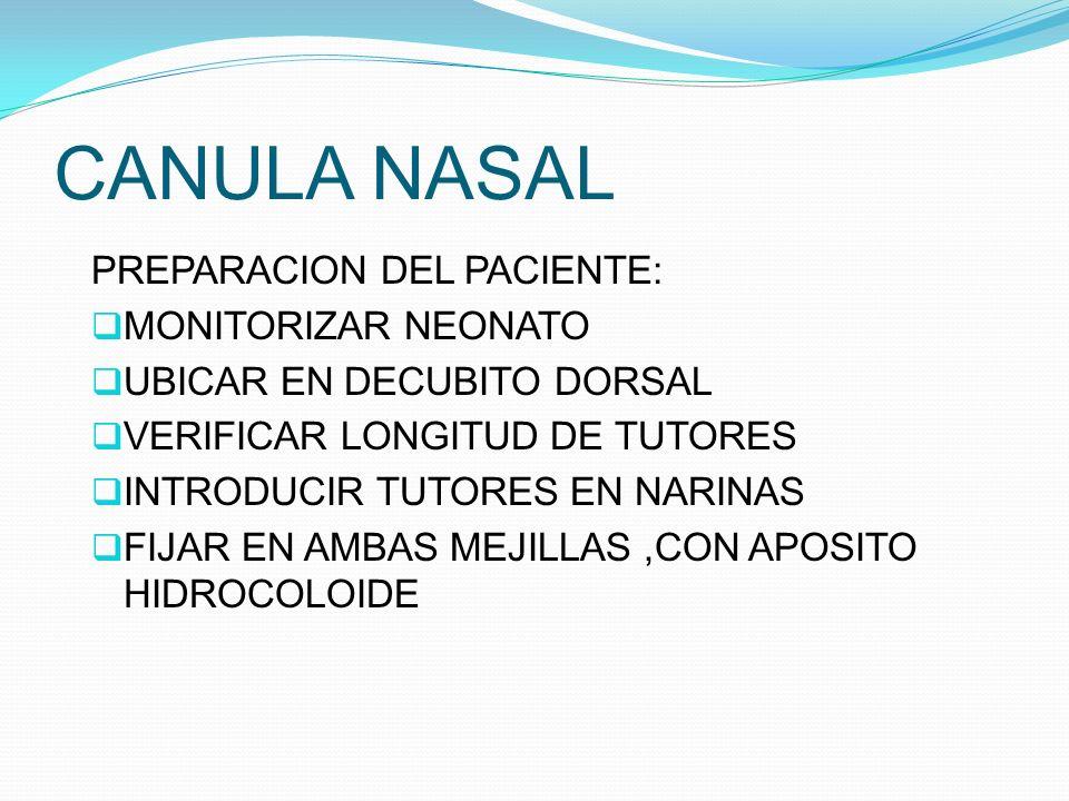CANULA NASAL PREPARACION DEL PACIENTE: MONITORIZAR NEONATO