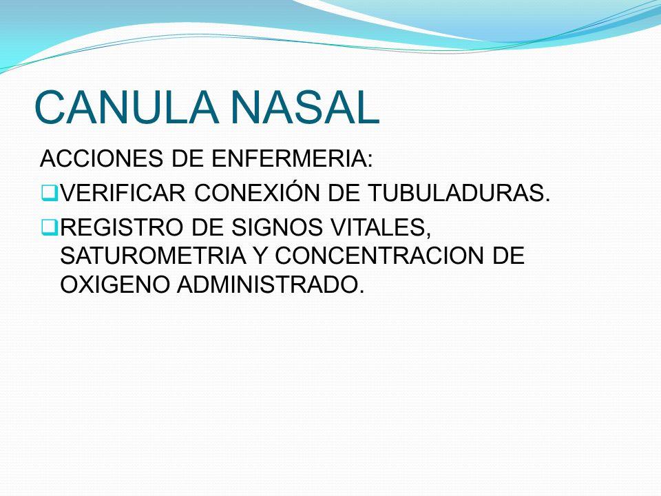 CANULA NASAL ACCIONES DE ENFERMERIA: