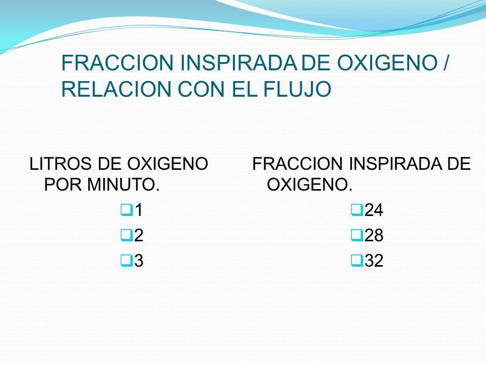FRACCION INSPIRADA DE OXIGENO / RELACION CON EL FLUJO