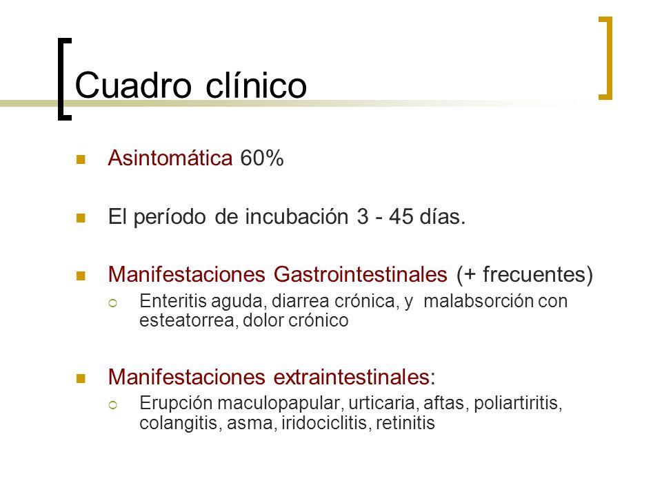Cuadro clínico Asintomática 60% El período de incubación 3 - 45 días.